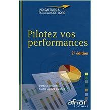 Pilotez vos performances