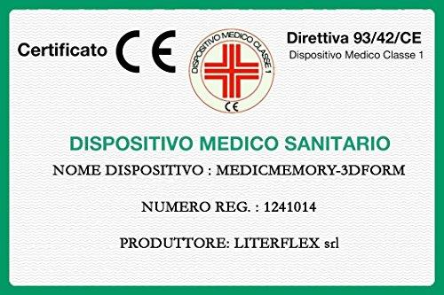 Materasso-in-Memory-Matrimoniale-160x190-cm-a-3-Strati-alto-26-cm-in-Aloe-e-Silver-Sfoderabile-e-Lavabile-Dispositivo-Medico