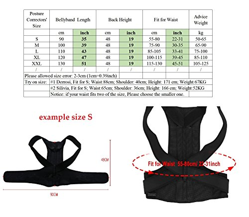 Posture Correctors For – Exercise Bands