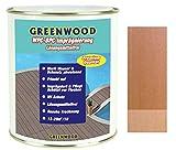 Greenwood - Premium WPC Pflege & Schutz Imprägnierung - Hellbraun #1L 750ml Lösungsmittelfrei - Keine Ausdünstungen - Haustierfreundlich - Schadstofffrei