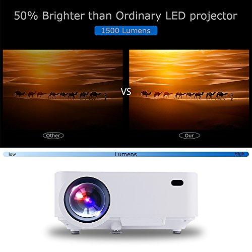 Mini-Proiettore-T20-1500-Lumen-LCD-Proiettore-Multimedia-Videoproiettore-Home-Theater-con-Supporto-1080P-HDMI-USB-SCHEDA-SD-VGA-AV-Cavo-HDMI-Gratuito
