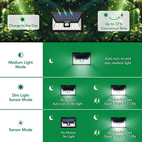 Mpow 24 LED Weitwinkel Solarleuchten, Bewegungs-Sensor-Licht für Garten - 5