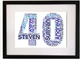 Personalised 40th Birthday Gift Present Word Art Print - Best Reviews Guide