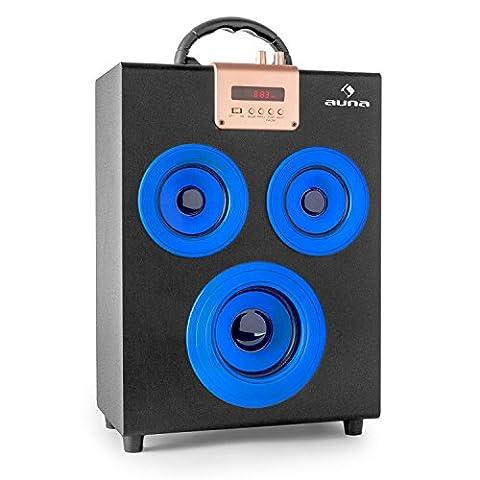 auna • Central Park • Bluetooth 2.1-Lautsprecher • Box • UKW-Radio • automatischer Sendersuchlauf • USB-Port / SD-Slot • LED-Display • AUX-Eingang • Lautstärke- und Bassregler • Akku-Betrieb • USB-Ladekabel • Fernbedienung • Tragegriff • schwarz-blau