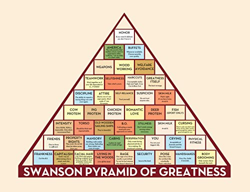 pyramid-of-greatness-poster-inspired-by-ron-swanson-on-parks-and-recreation-4064cm-x-5334cm