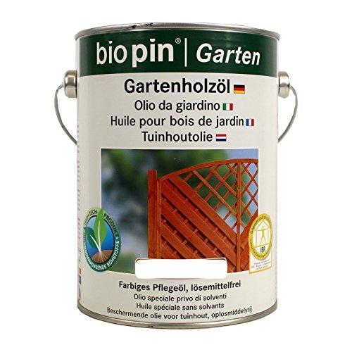 Biopin 40522