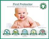 "ORGANIC Cotton 100% Waterproof Fitted Crib Protector - Non-Toxic, NO ""Bamboo"" Rayon Fiber"