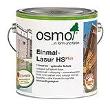 Osmo Einmal-Lasur HS Plus Skandinavisch Rot (9234) 2,5 Liter