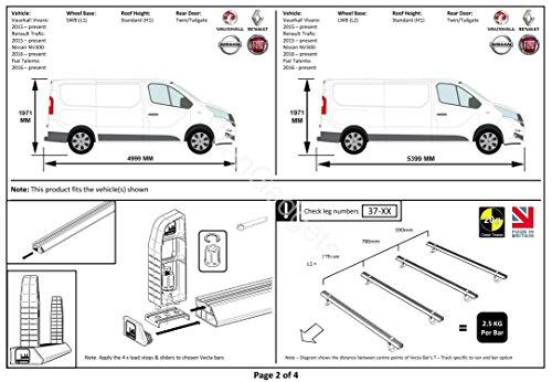 2 x Vecta Van Roof Rack Bars Free Load Guard Stops Vauxhall Vivaro LOW ROOF H1 Model Renault Trafic 2014-2018 Nissan NV300 Fiat Talento 2016-2018