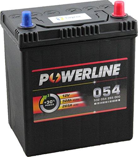054 Powerline Auto Batteria 12V