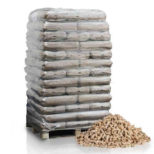 PALIGO Holzpellets ENplusA1 DINplus Wood HQ Pellet Öko Energie Heizung Kessel Sackware 6mm 15kg x 65 Sack 975kg / 1 Palette Heizfuxx