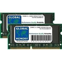 256MB (2 x 128MB) PC66 66MHz 144-PIN BASSO PROFILO SDRAM