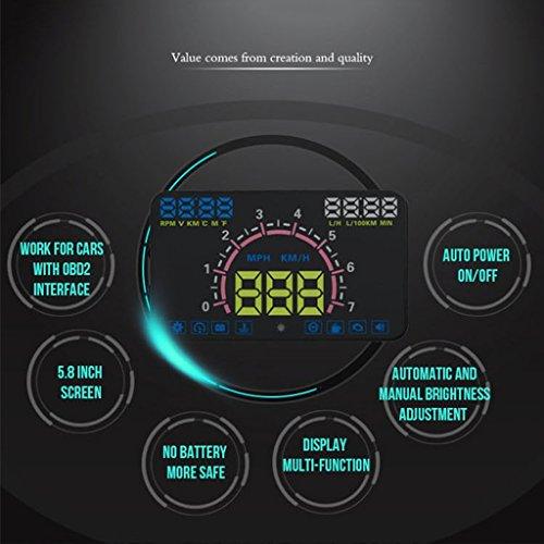Générique 5.8inch Voiture Obd2 E350 Affichage Tête Haute HUD