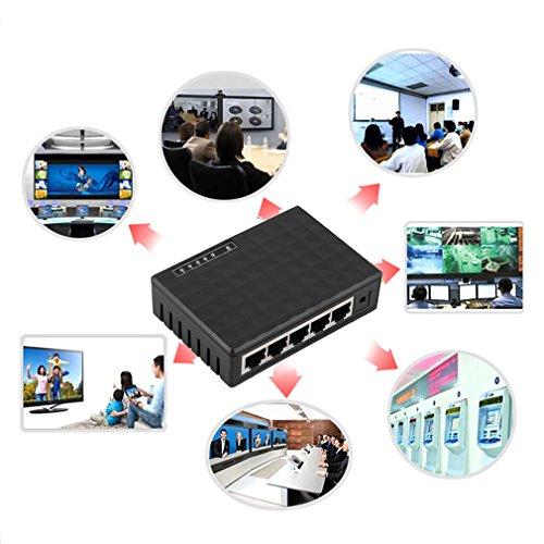 LAN Switch RJ45 ports 10/100/1000 Mbit/s Netzwerk Verteiler Hub ()