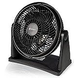 Tecvance TV-6633 Mesa en Negro – Potente Ventilador de Pared con 2 Velocidades y Angulo de Inclinación Ajustable, 1 Unidad