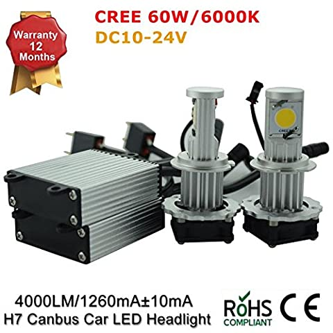 All-in-One Canbus COB LED Headlight Conversion Kit with Cree Bulbs - H7 - 30W 2000LM x 2