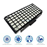 HEPA Filter für Bosch BSGL5ZOO2 Staubsauger Zoo´o ProAnimal GL50 wie original BBZ154HF von Microsafe®