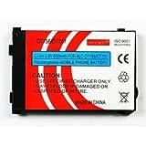 Batterie pour Alcatel 756–757Lion 800mAh (type 3ds09499aaaa)
