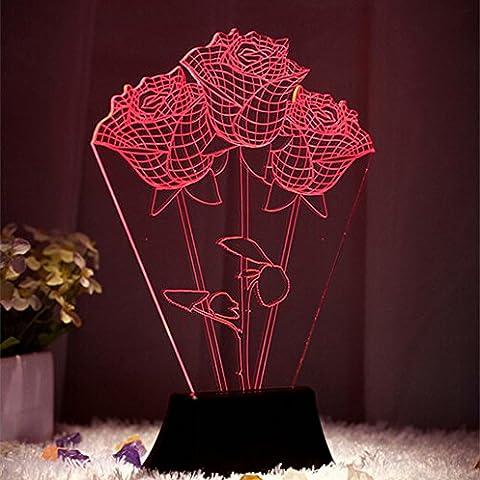 Bluelover 3D Color cambiar lámpara ambiente creativo calavera romántica rosa cielo estrellado luces decorativas
