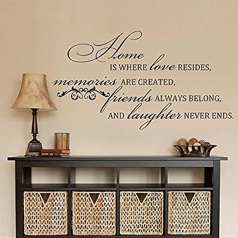 Home Is Where Love risiede Memories sono creati da parete con citazione