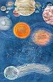 Der weite Himmel über mir: Eine Reise zu den Sternen - Charlotte Guillain