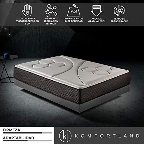 Komfortland Colchón 90x180 viscoelástico Memory Vex Foam de Altura 25cm, ...