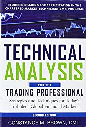 Technical Analysis for the Trading Professiona: Strategies a