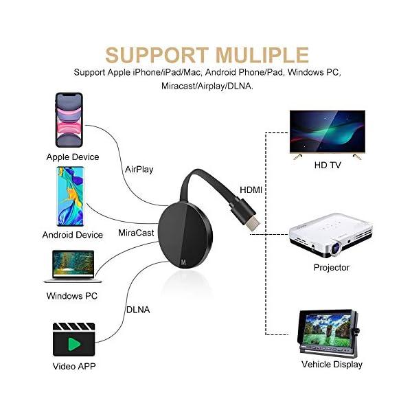 Adaptateur-daffichage-sans-Fil-WiFi-WiFi-Display-Dongle-HDMI-4K-5G