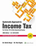 #10: Systematic Approach to Income Tax