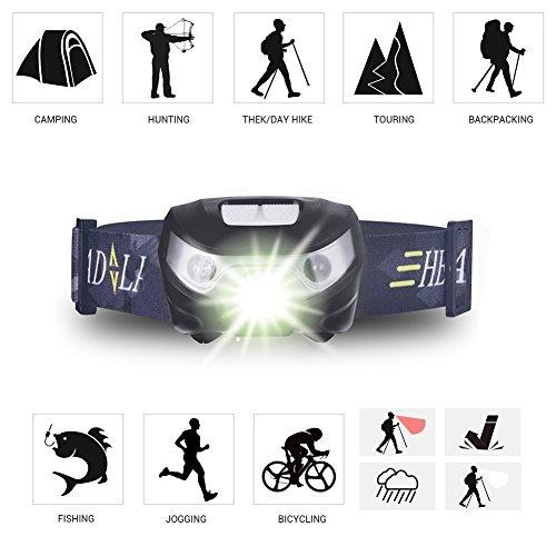 LED Stirnlampe,MIRX LED Kopflampe,USB Wiederaufladbar Stirnlampe,5 Lichtmodi USB Kabel inkl,Wasserdicht,Perfekt fürs Camping, Outdoor und Sport
