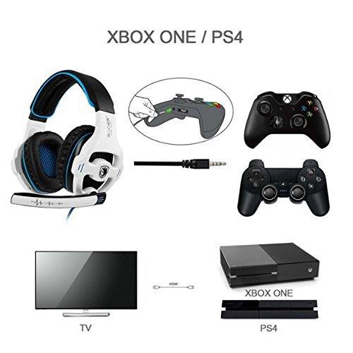 92f847f970c Características de SADES SA810 Gaming Headset Nuevo actualizado Xbox One  micrófono PS4 Headset Over Ear auriculares de juego estéreo auriculares  Gaming Bass ...