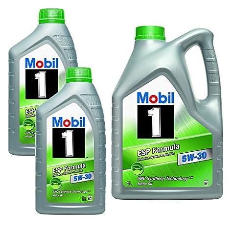 2x 1 L + 5 L = 7 Liter Mobil