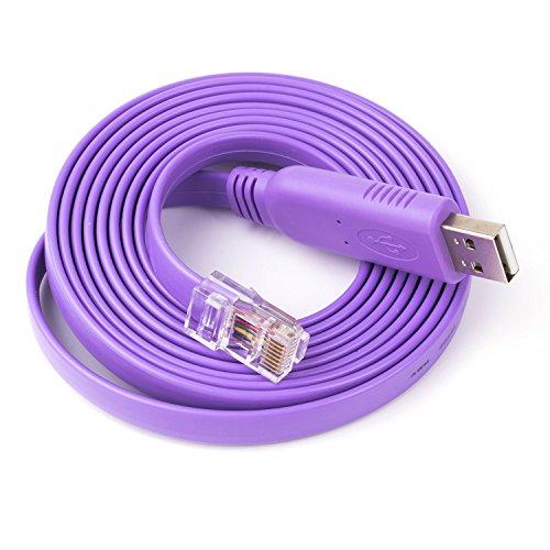 USB-Konsole-Kabel mit FTDI Chip ersetzt RS232 (DB9/DB25) zu RJ45 Für Laptop und PC in Windows, Vista, Mac,