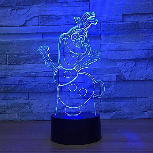 CMHSZTED Farbe Der Clown-3D Lampe-7 Führte Nachtlampen Für Kind-Note Geführte Usb-Tabellen-Baby-Schlafennachtlicht-Kinderlampe (Clown Tabelle)