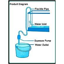 lesunhug (TM) 150cm Tubo de succión Filtro para aspiradora accesorios para Acuario de limpieza Agua Cambio Bomba de aire Sifón limpiador de grava