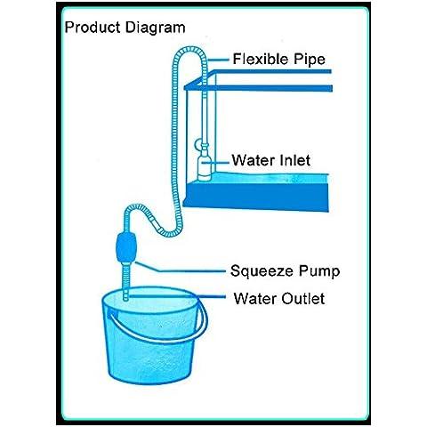 sprigy (TM) 150cm Tubo de succión Filtro para aspiradora accesorios para Acuario de limpieza Agua Cambio Bomba de aire Sifón limpiador de grava