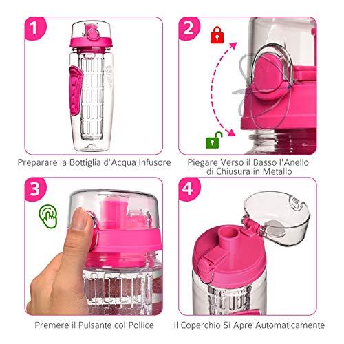 Zoom IMG-3 omorc bottiglia acqua detox 1