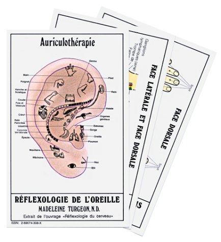 Fiches d'auriculo-réflexologie. Mains et pieds