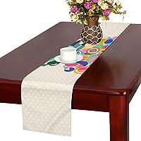 Tischdecke Herbst Tischläufer Mitteldecke Kissenbezug Decke Läufer Rosen Früchte