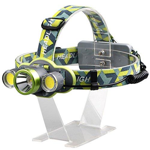 Lylgood Stirnlampe Kopflampe Scheinwerfer USB Wiederaufladbare Wasserdicht Scheinwerfer Taschenlampe 3 LED Lichtquelle 4 Modi für Camping Jagen und Outdoor-Aktivitäten (Enthält keine Batterie)