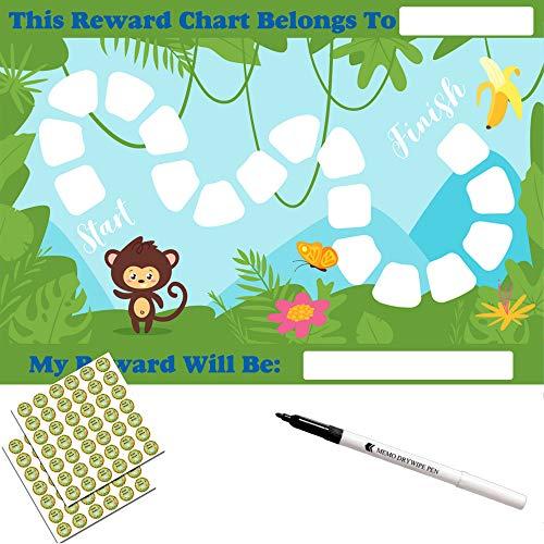 RPW Mapa del Tesoro del Mono Reutilizable Personalizable para niños y niñas, Tabla de recompensas de Comportamiento, Incluye Pegatinas de Estrellas y bolígrafo con opción magnética