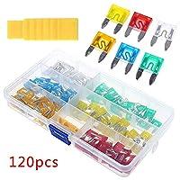 UNHO 120Pcs Assorted Auto Mini Blade Fuses Set, Car Van Bike Fuse Kits (5 10 15 20 25 30 AMP) + Plastic Fuse Box + Fuse Puller