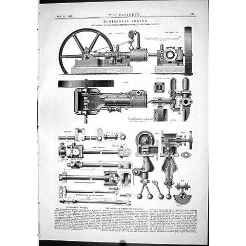 Costruendo il Motore 1886 di Horinzontal Goodwin Allen Misura gli Strumenti - Allen Motore