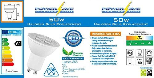 4-Way-Adjustable-Head-PowerSave-Spotlight-Bar-In-Polished-Chrome-Finish-Takes-GU10-bulbs-LED-Compatible