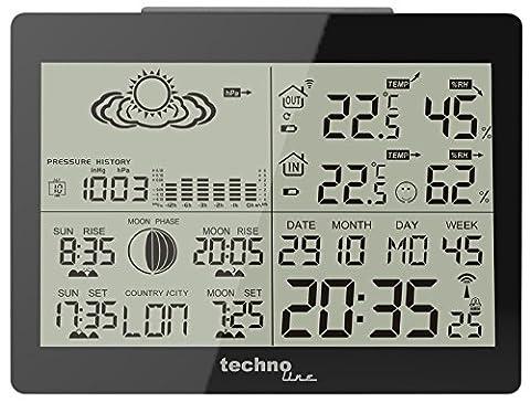 Technoline WS 6760 Weather Station and Radio Controlled Clock timing signal from Frankfurt (Stazione Stazione Meteo)