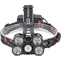 Eletorot Torcia Lampada Frontale LED, Lampada da testa LED USB Ricaricabile, Torcia Frontale con 4 Modalità di Illuminazione, Luce Frontale Perfetta per Correre Camminare Campeggio o Arrampicata