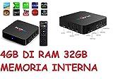 MXR-PRO 4K 4096x2160 Pixel VP9 CODICETV Box 4G + 32G SISTEMA TV 7.1 TV RK3328 Quad-Core 64bit Cortex-A53 HDMI 2.0a per 4k @ 60Hz 3D Video Inserito Bluetooth WIFI Antenna 4.1 Accelerazione 3D Grafica