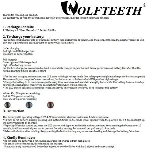 WOLFTEETH