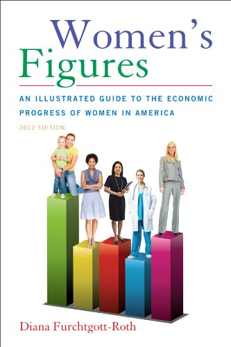 Womens Figures: An Illustrated Guide to the Economic ...