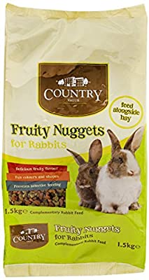 Country Value for Rabbits from Burgess